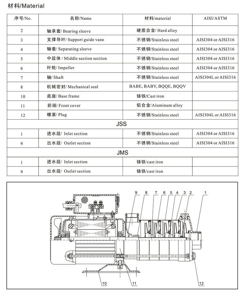 JT water horizontal multistage centrifugal pump irrigation for booster-2