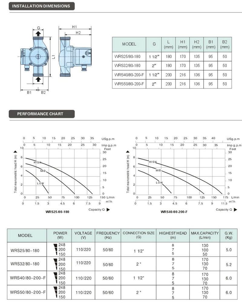 copper grundfos hot water recirculation system w12gr10 company for garden-3