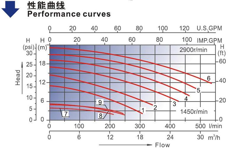 JT Plastic, copper, aluminum swimming pool pump low-noise for SPA pump-4