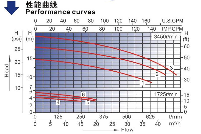 high quality swimming pool pump swim050 low-noise for tub-4