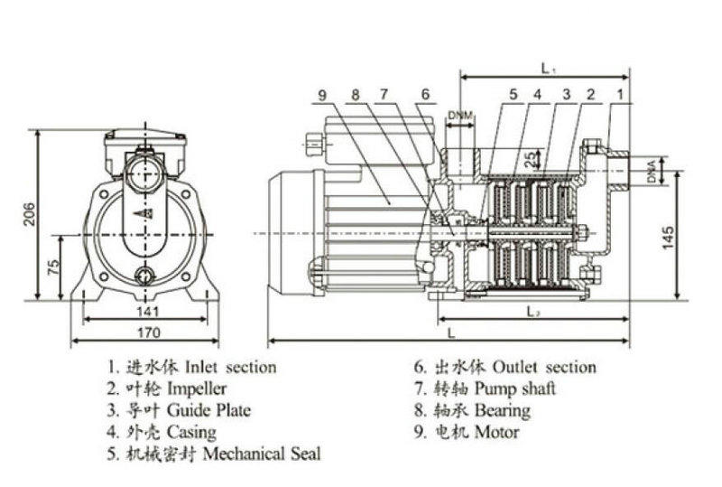 pump horizontal multistage centrifugal pump manufacture Swimming pool