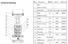 jdlf20 vertical inline multistage pump irrigation industrial JT