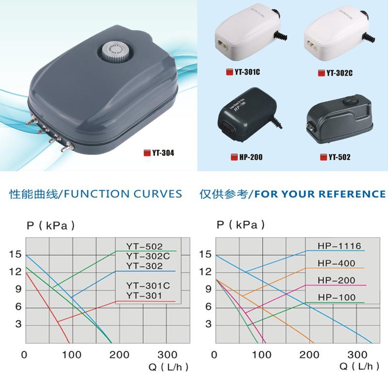 JT safe large aquarium air pump Suppliers-2