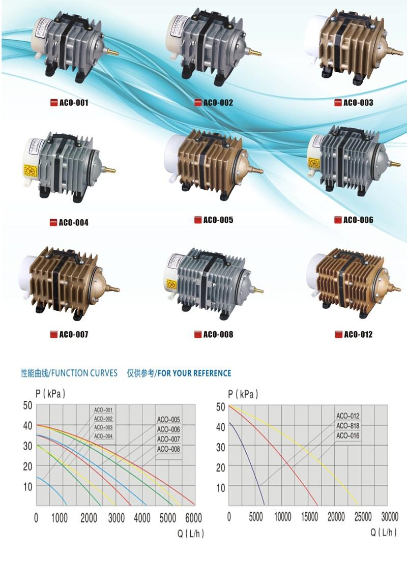 Latest best air pump low for sale-2