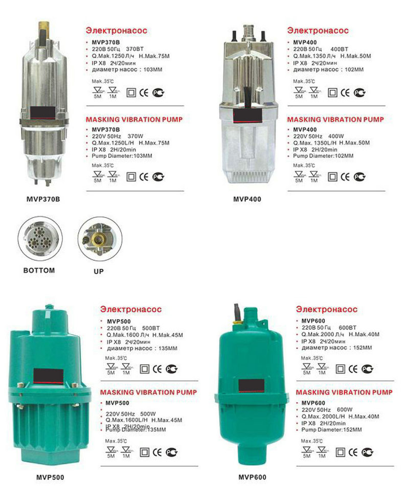 JT Wholesale pump engineering manufacturers for deep well-2