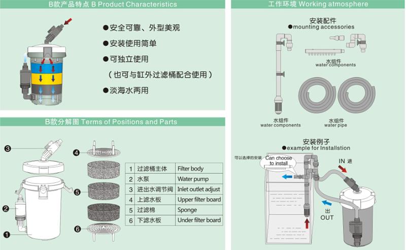JT hw702a mini external filter manufacturers for garden-3