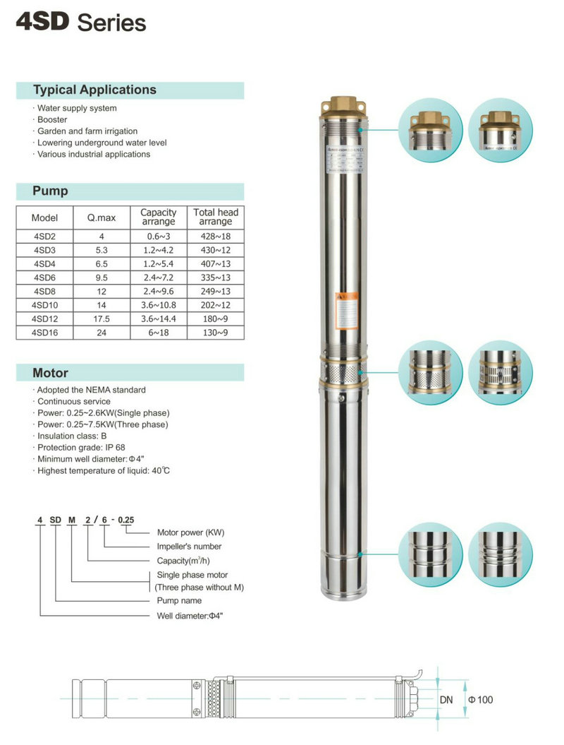 JT sk borehole pump selection guide manufacture for farm-2