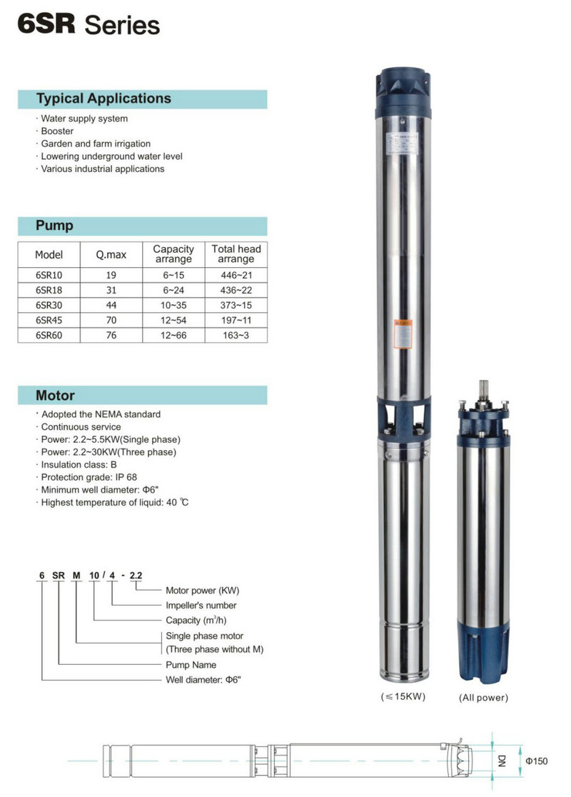 JT open submersible bore pumps for sale Supply for industrial-2