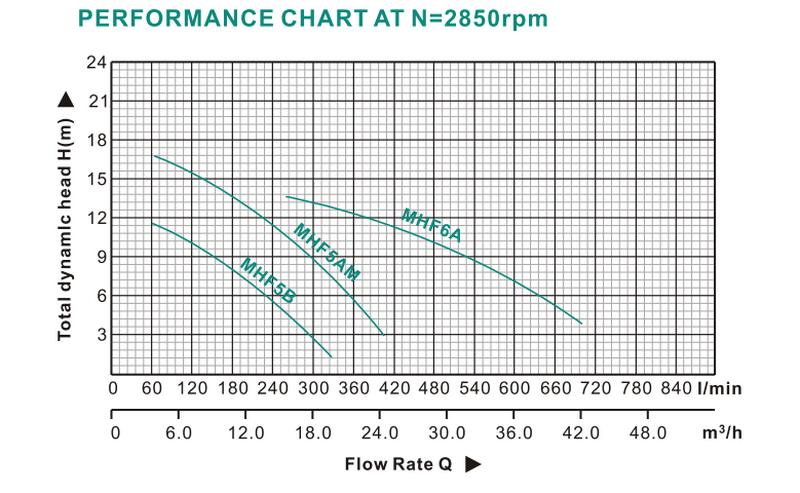 copper centrifugal pump repair jt for sale for petroleum-3