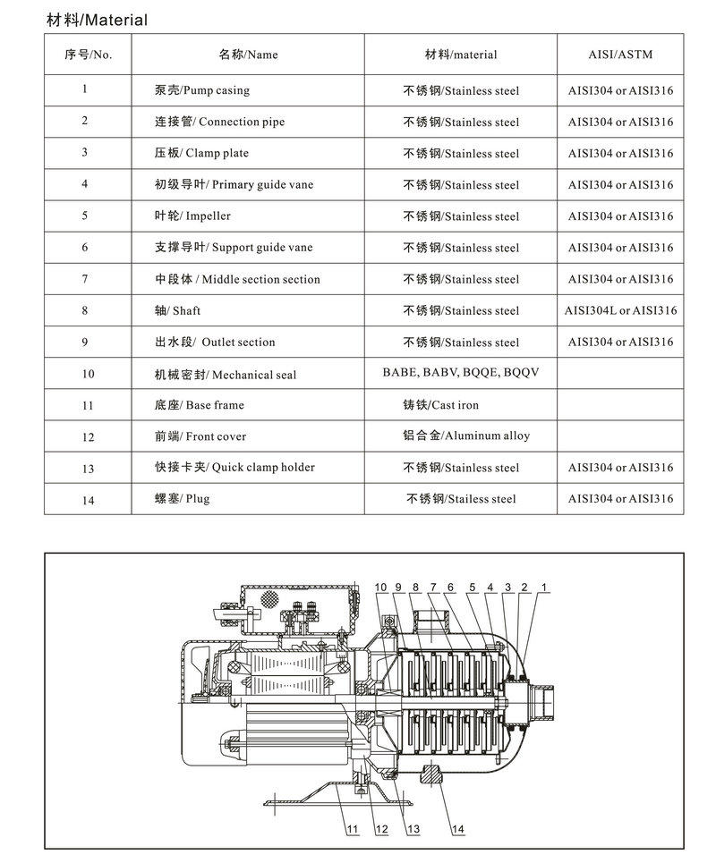 JT submersible horizontal multistage centrifugal pump high efficiency for industrial-2