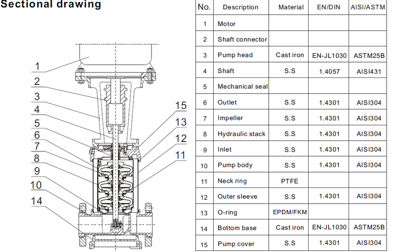 JT High-quality horizontal centrifugal pump high efficiency for lowering-3