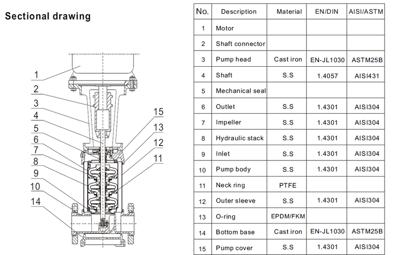 JT well centrifugal pump uses Chinese for industrial-3