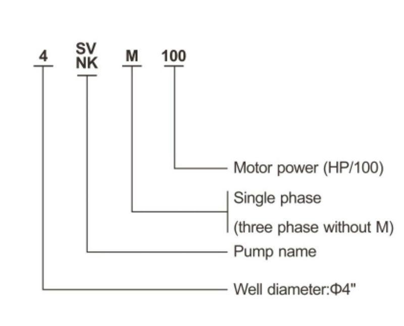 JT bore calpeda submersible pump high efficiency for farm-2