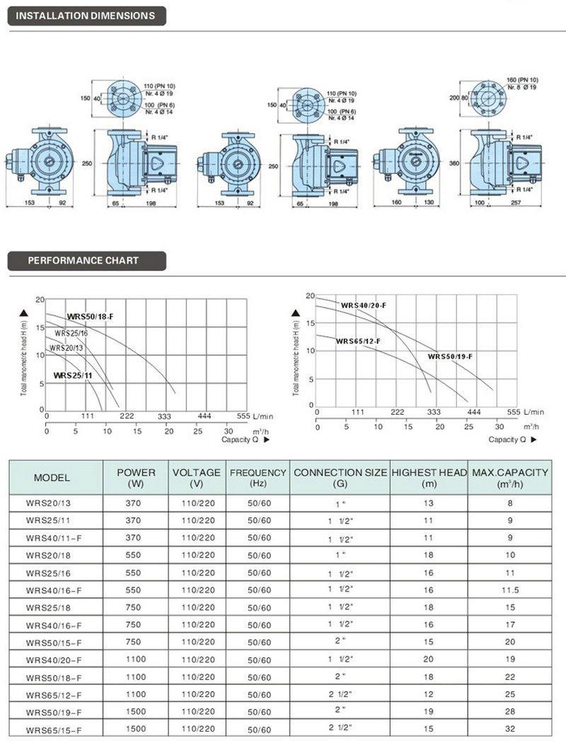 JT wrs154samrt peristaltic pump factory for water transfer-3