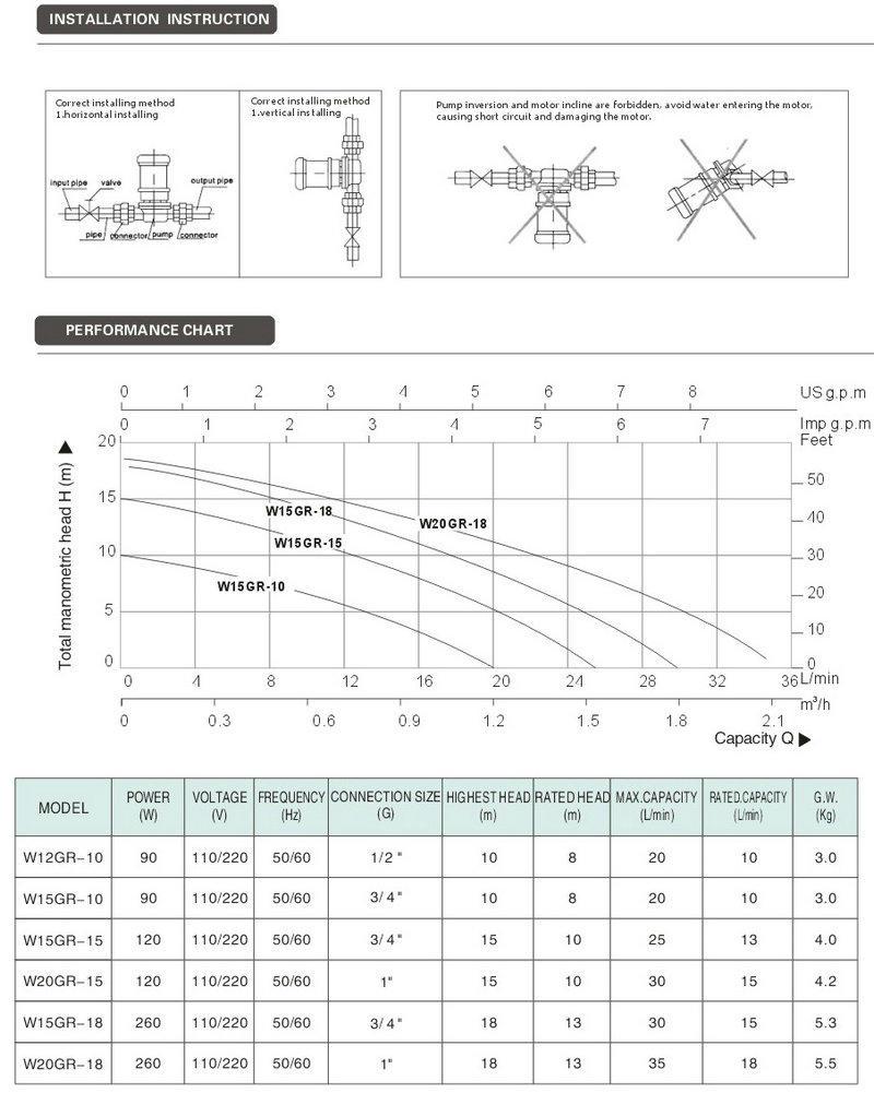best water circulation pump wrs154samrt garden irrigation for draw water-3